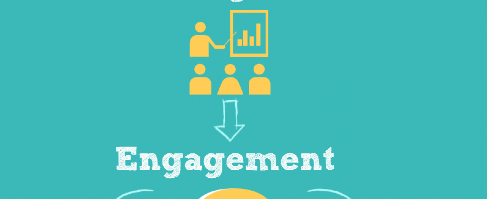 Customer and Patient Engagement: Embracing The Elephant in the Room