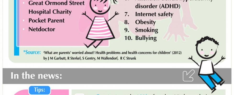Children's Health: Heads, Shoulders, Knees and Toes (and more...)