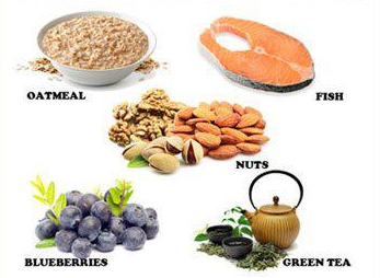 cholesterol lowering foods2